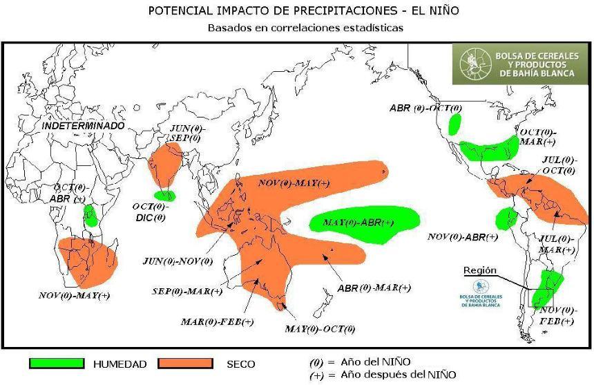 Gráficos de Galápagos: El Niño © Bolsa de Cereales y Productos de Bahía Blanca